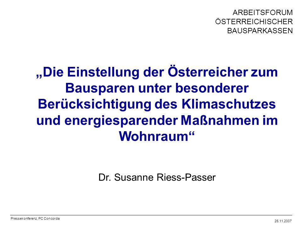 GfK AustriaFinance Research260.842 Einstellung zu Bausparen Okt.