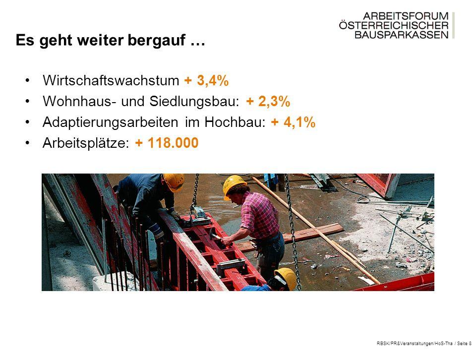 RBSK/PR&Veranstaltungen/HoS-Tha / Seite 8 Es geht weiter bergauf … Wirtschaftswachstum + 3,4% Wohnhaus- und Siedlungsbau: + 2,3% Adaptierungsarbeiten im Hochbau: + 4,1% Arbeitsplätze: + 118.000