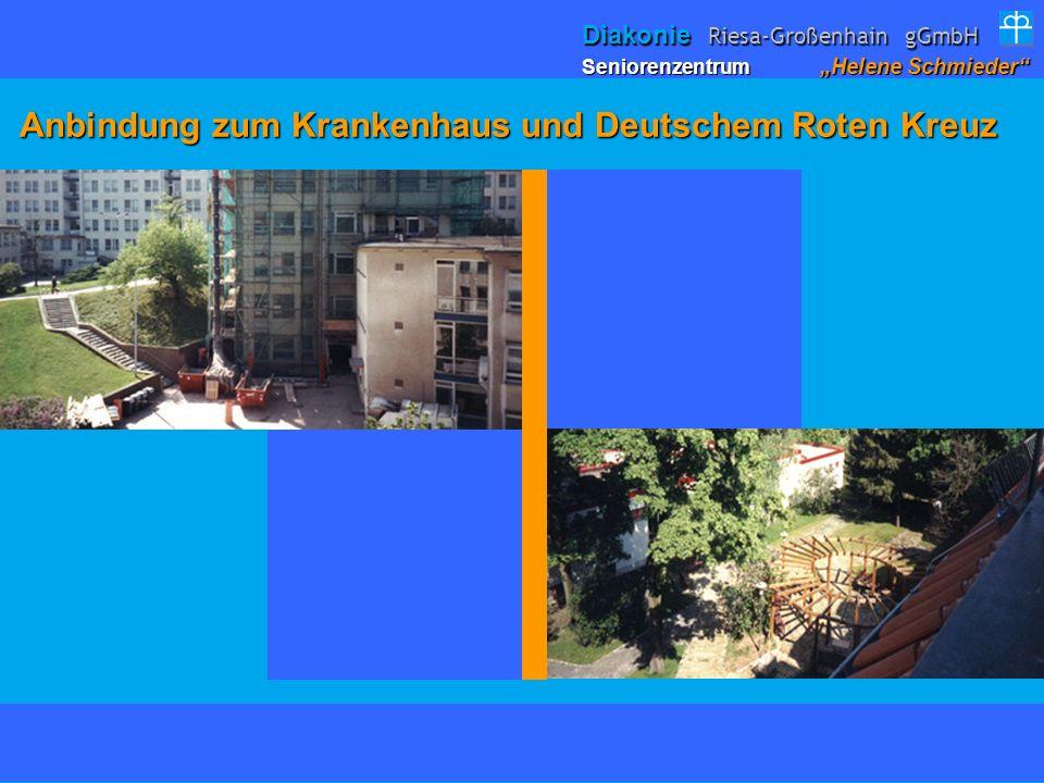 Anbindung zum Krankenhaus und Deutschem Roten Kreuz Anbindung zum Krankenhaus und Deutschem Roten Kreuz Seniorenzentrum Helene Schmieder Diakonie Ries