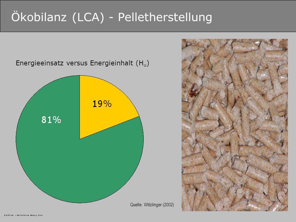 © B.Zimmer – Fachhochschule Salzburg GmbH Ökobilanz (LCA) - Pelletherstellung Quelle: Witzlinger (2002) Energieeinsatz versus Energieinhalt (H u )