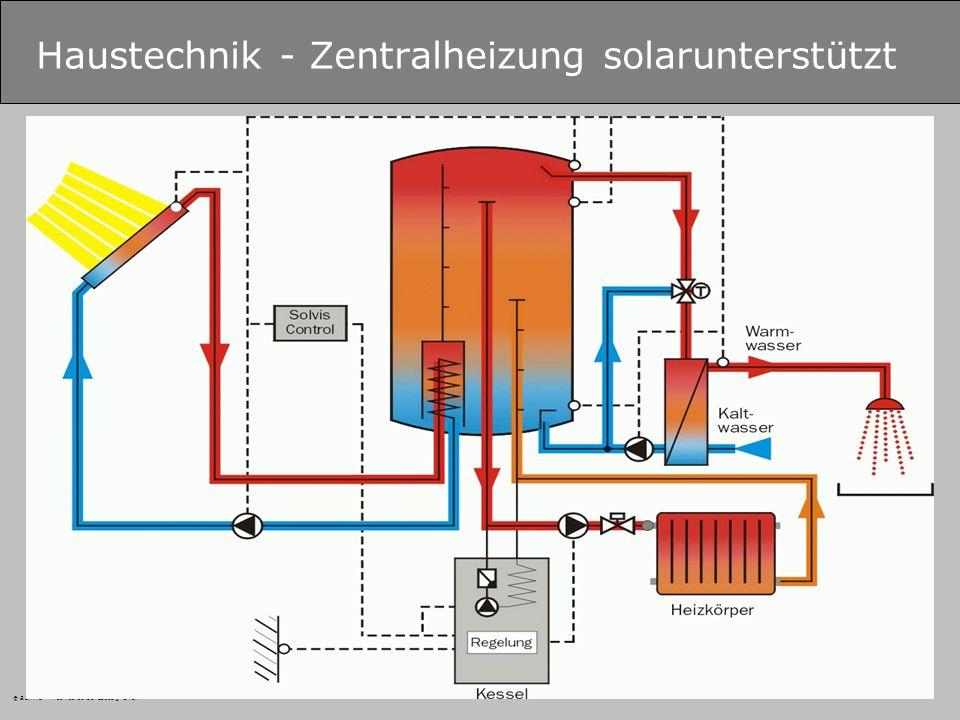 © B.Zimmer – Fachhochschule Salzburg GmbH Haustechnik - Zentralheizung solarunterstützt