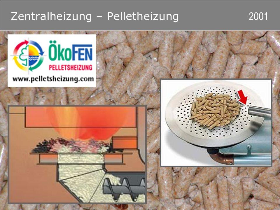 © B.Zimmer – Fachhochschule Salzburg GmbH Zentralheizung – Pelletheizung 2001