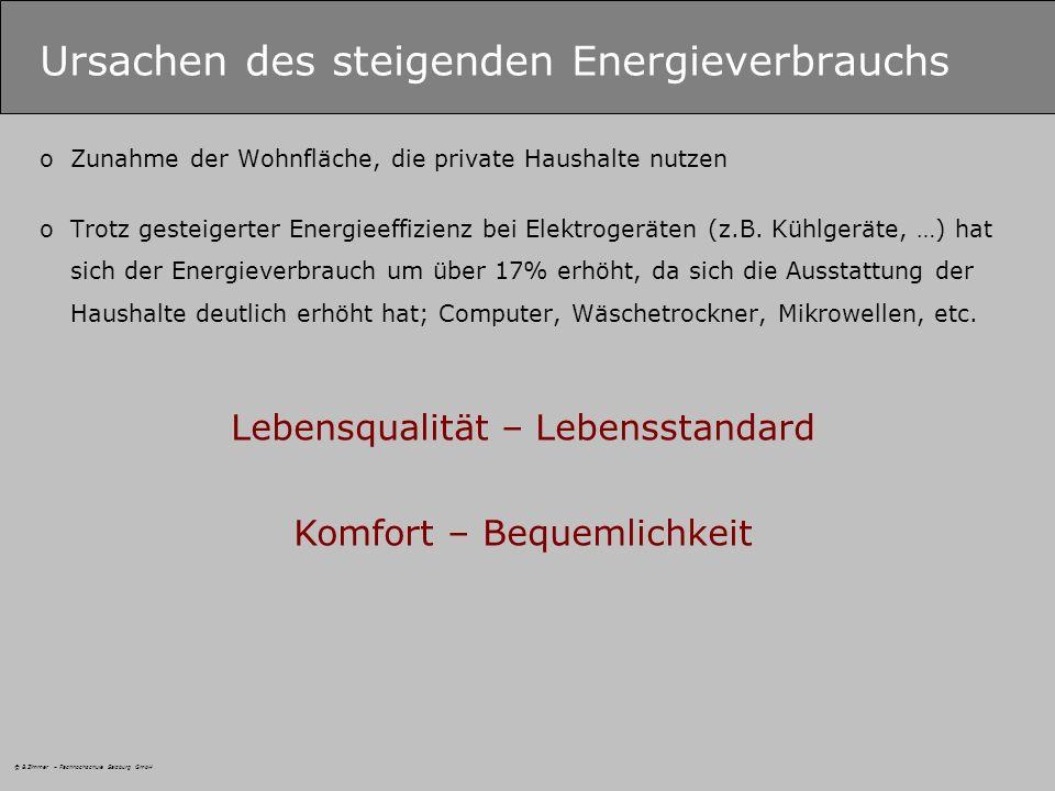 © B.Zimmer – Fachhochschule Salzburg GmbH Ursachen des steigenden Energieverbrauchs oZunahme der Wohnfläche, die private Haushalte nutzen oTrotz gesteigerter Energieeffizienz bei Elektrogeräten (z.B.