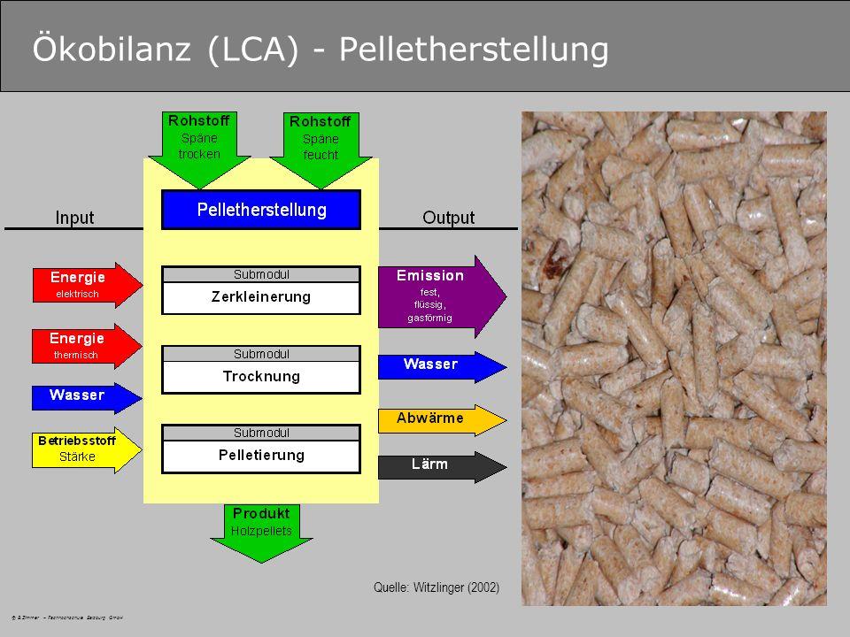 © B.Zimmer – Fachhochschule Salzburg GmbH Ökobilanz (LCA) - Pelletherstellung Quelle: Witzlinger (2002)