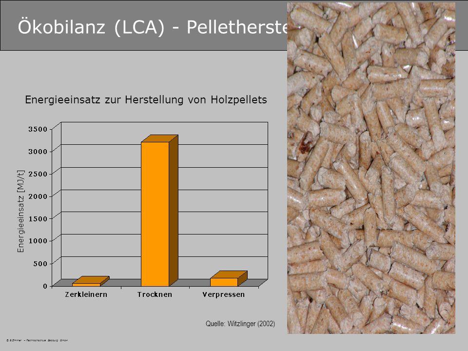 © B.Zimmer – Fachhochschule Salzburg GmbH Ökobilanz (LCA) - Pelletherstellung Quelle: Witzlinger (2002) Energieeinsatz zur Herstellung von Holzpellets