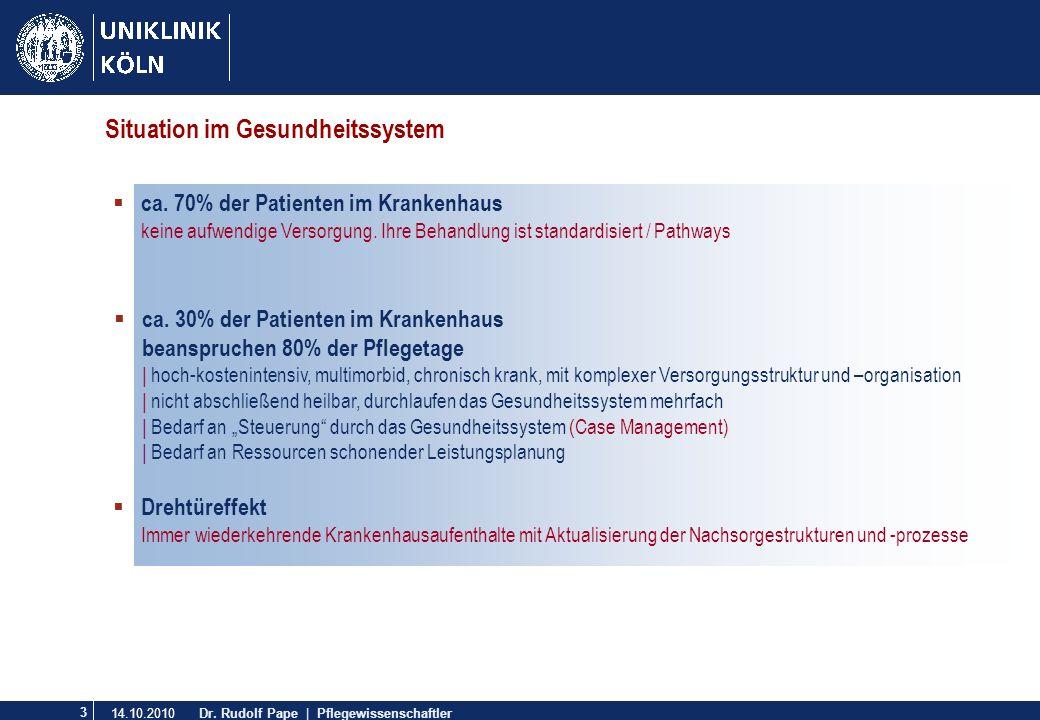 3 Dr.Rudolf Pape | Pflegewissenschaftler 14.10.2010 Situation im Gesundheitssystem ca.