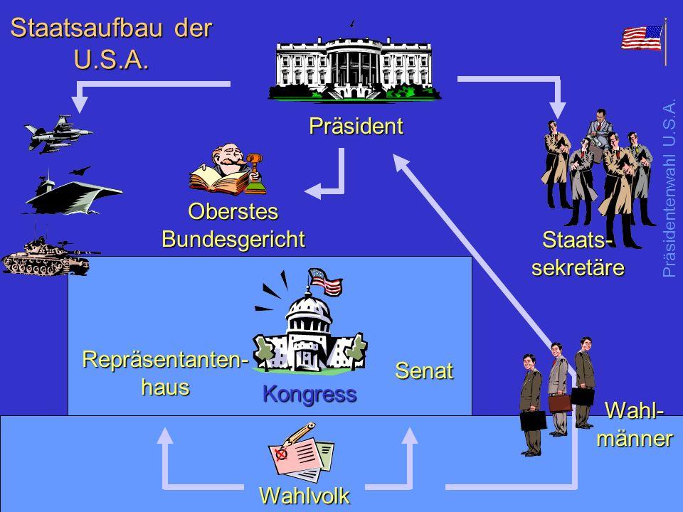 Präsidentenwahl U.S.A.2 Kongress Staatsaufbau der U.S.A.