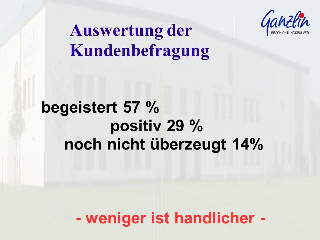 begeistert 57 % positiv 29 % noch nicht überzeugt 14% - weniger ist handlicher - Auswertung der Kundenbefragung
