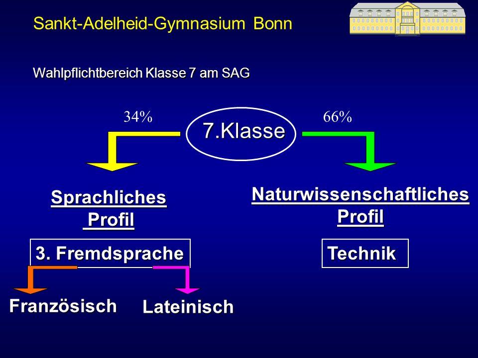Sankt-Adelheid-Gymnasium Bonn 7.Klasse Sprachliches Profil Profil TechnikFranzösischLateinisch NaturwissenschaftlichesProfil 3. Fremdsprache Wahlpflic