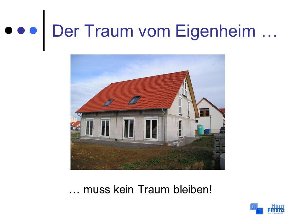 KfW Programme für Wohnimmobilien KfW-Wohneigentumsprogramm Nr.
