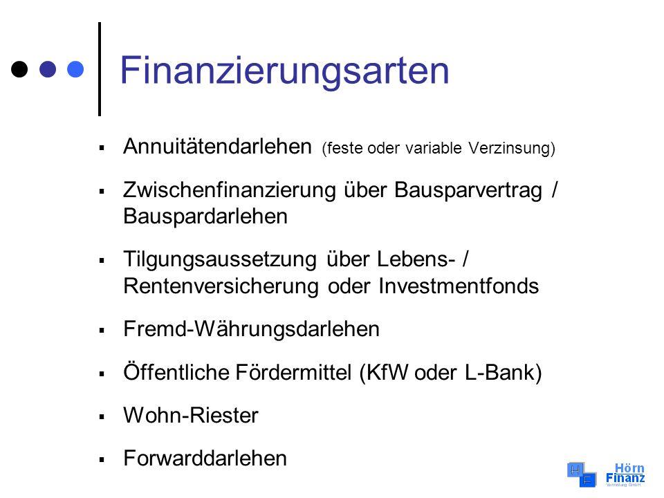 Finanzierungsarten Annuitätendarlehen (feste oder variable Verzinsung) Zwischenfinanzierung über Bausparvertrag / Bauspardarlehen Tilgungsaussetzung ü