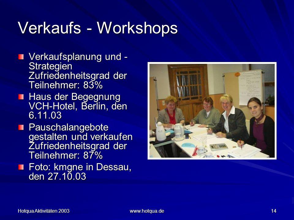 Hotqua Aktivitäten 2003 www.hotqua.de 14 Verkaufs - Workshops Verkaufsplanung und - Strategien Zufriedenheitsgrad der Teilnehmer: 83% Haus der Begegnung VCH-Hotel, Berlin, den 6.11.03 Pauschalangebote gestalten und verkaufen Zufriedenheitsgrad der Teilnehmer: 87% Foto: kmgne in Dessau, den 27.10.03