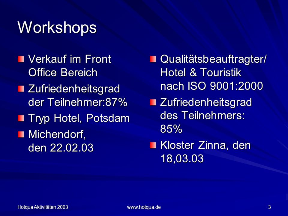 Hotqua Aktivitäten 2003 www.hotqua.de 3 Workshops Verkauf im Front Office Bereich Zufriedenheitsgrad der Teilnehmer:87% Tryp Hotel, Potsdam Michendorf, den 22.02.03 Qualitätsbeauftragter/ Hotel & Touristik nach ISO 9001:2000 Zufriedenheitsgrad des Teilnehmers: 85% Kloster Zinna, den 18,03.03
