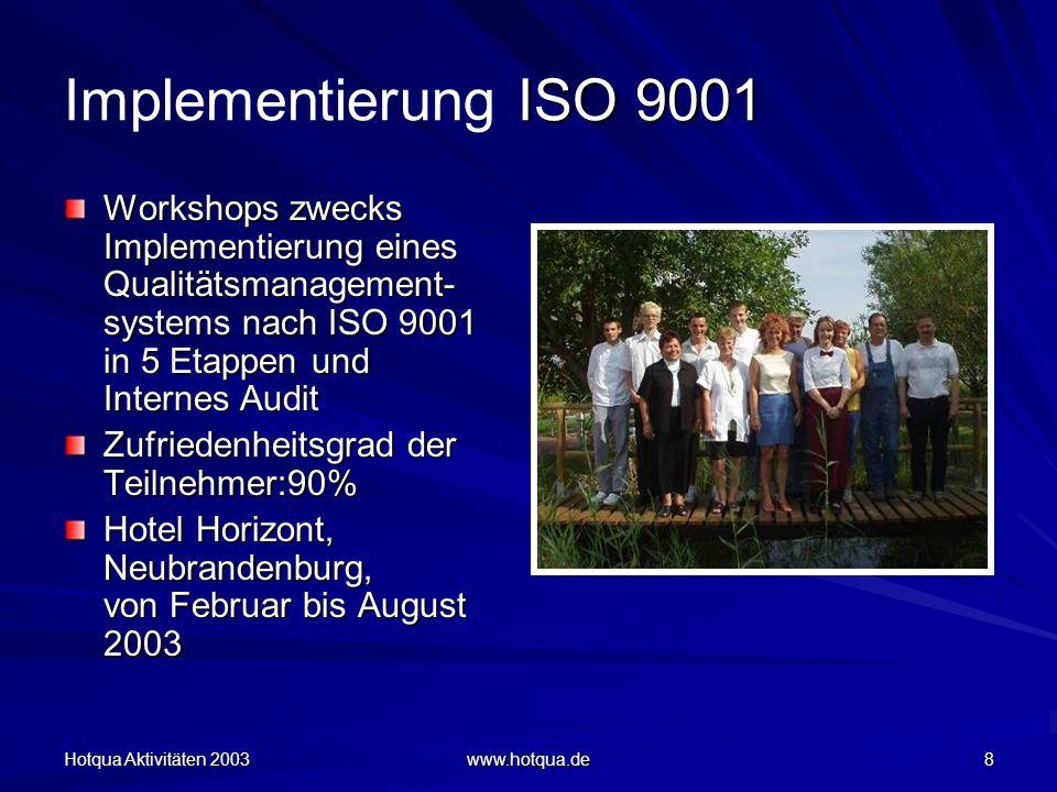 Hotqua Aktivitäten 2003 www.hotqua.de 8 ISO 9001 Implementierung ISO 9001 Workshops zwecks Implementierung eines Qualitätsmanagement- systems nach ISO 9001 in 5 Etappen und Internes Audit Zufriedenheitsgrad der Teilnehmer:90% Hotel Horizont, Neubrandenburg, von Februar bis August 2003