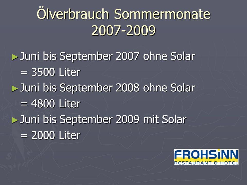 Ölverbrauch Sommermonate 2007-2009 Juni bis September 2007 ohne Solar Juni bis September 2007 ohne Solar = 3500 Liter Juni bis September 2008 ohne Sol