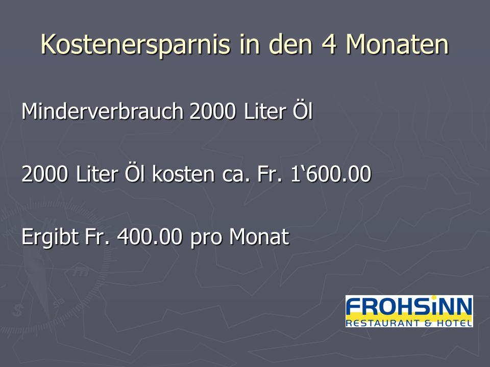 Kostenersparnis in den 4 Monaten Minderverbrauch 2000 Liter Öl 2000 Liter Öl kosten ca. Fr. 1600.00 Ergibt Fr. 400.00 pro Monat