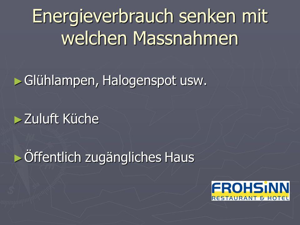 Energieverbrauch senken mit welchen Massnahmen Glühlampen, Halogenspot usw. Glühlampen, Halogenspot usw. Zuluft Küche Zuluft Küche Öffentlich zugängli
