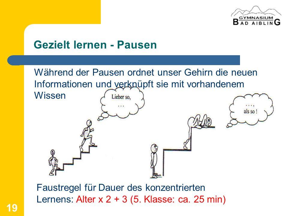 19 Gezielt lernen - Pausen Faustregel für Dauer des konzentrierten Lernens: Alter x 2 + 3 (5. Klasse: ca. 25 min) Während der Pausen ordnet unser Gehi
