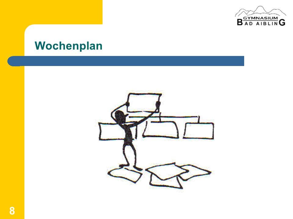 9 Vorbereitung auf Stegreifaufgaben Schriftliche Hausaufgabe Mündliche Hausaufgabe Hefteintrag Aufgaben rechnen (Mathe) Vokabeln (Fremdsprachen) Ca.