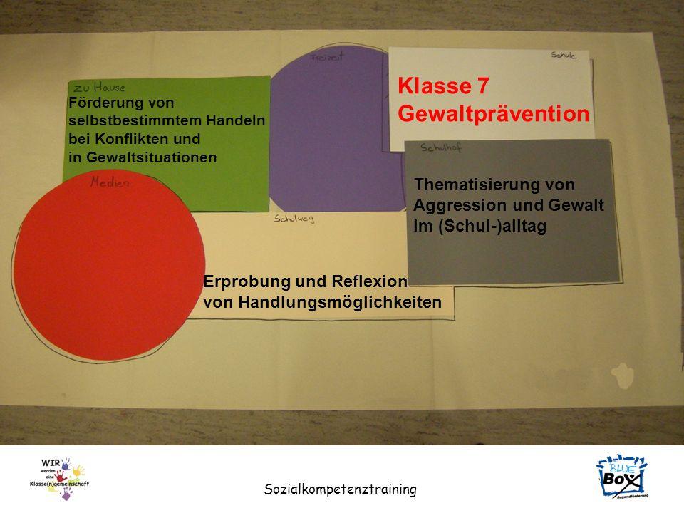 Sozialkompetenztraining Thematisierung von Aggression und Gewalt im (Schul-)alltag Förderung von selbstbestimmtem Handeln bei Konflikten und in Gewalt