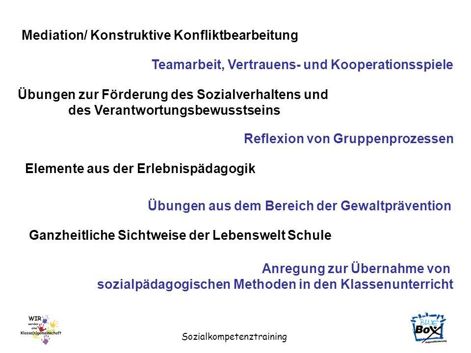 Sozialkompetenztraining Mediation/ Konstruktive Konfliktbearbeitung Teamarbeit, Vertrauens- und Kooperationsspiele Übungen zur Förderung des Sozialver