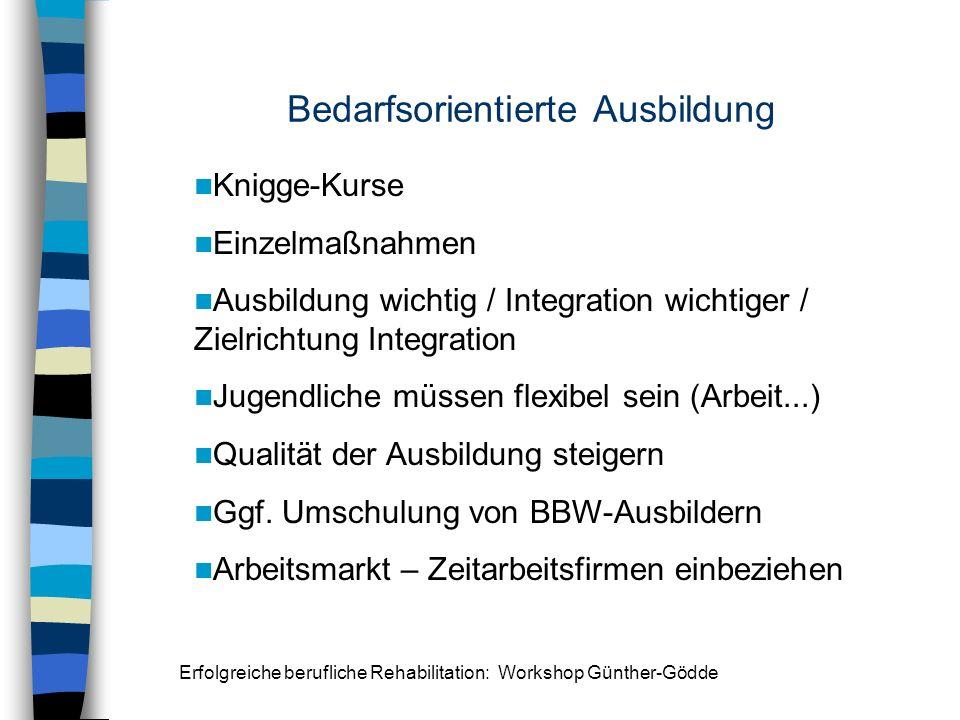 Erfolgreiche berufliche Rehabilitation: Workshop Günther-Gödde Bedarfsorientierte Ausbildung Knigge-Kurse Einzelmaßnahmen Ausbildung wichtig / Integra