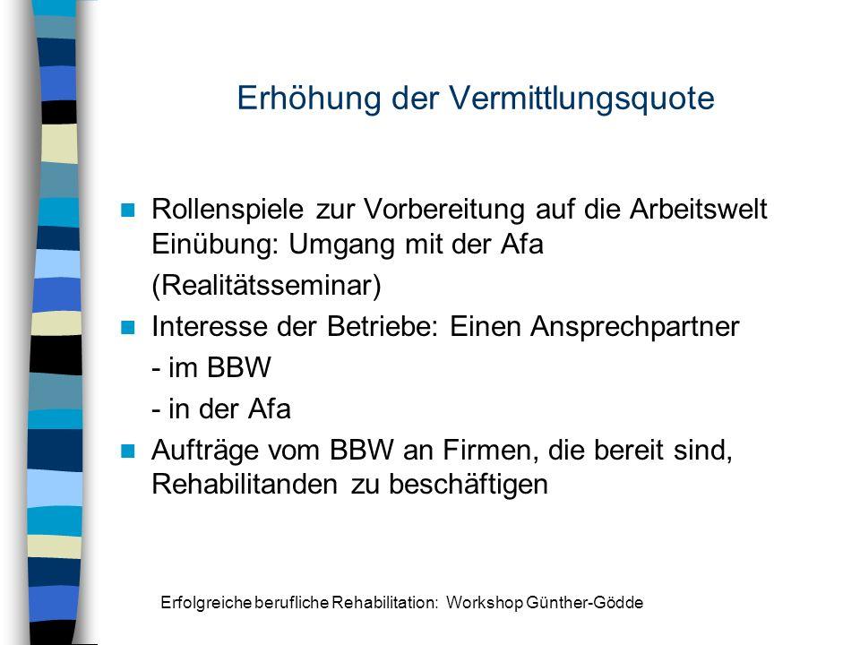 Erfolgreiche berufliche Rehabilitation: Workshop Günther-Gödde Erhöhung der Vermittlungsquote Rollenspiele zur Vorbereitung auf die Arbeitswelt Einübu
