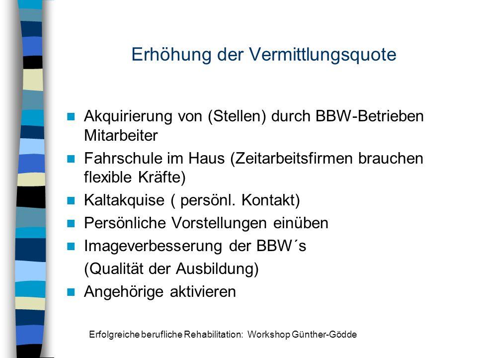 Erfolgreiche berufliche Rehabilitation: Workshop Günther-Gödde Erhöhung der Vermittlungsquote Akquirierung von (Stellen) durch BBW-Betrieben Mitarbeit