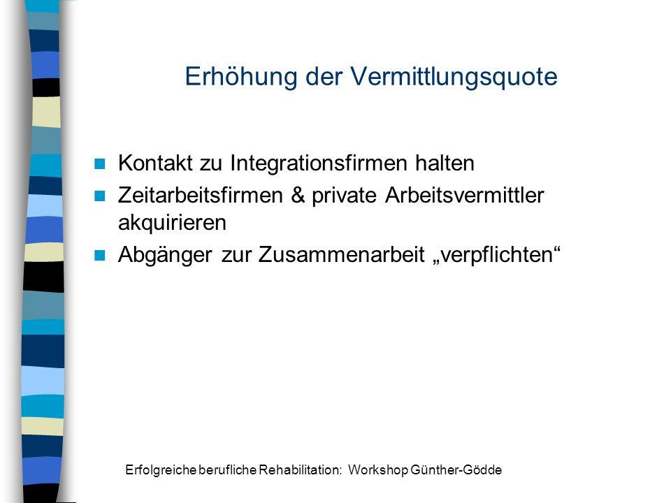 Erfolgreiche berufliche Rehabilitation: Workshop Günther-Gödde Erhöhung der Vermittlungsquote Kontakt zu Integrationsfirmen halten Zeitarbeitsfirmen &