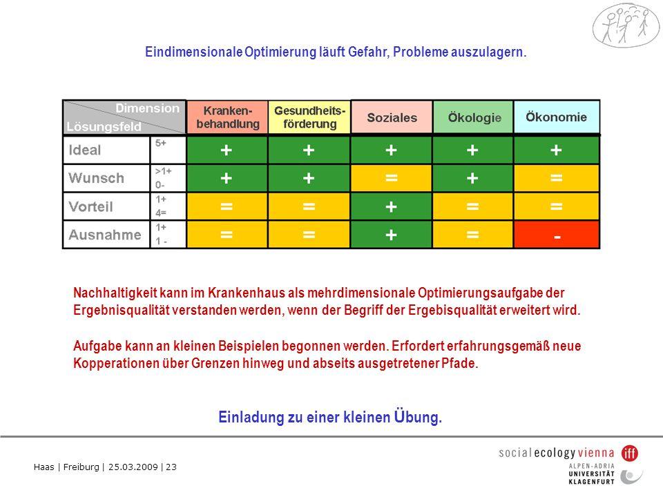 Haas | Freiburg | 25.03.2009 | 23 Nachhaltigkeit kann im Krankenhaus als mehrdimensionale Optimierungsaufgabe der Ergebnisqualität verstanden werden, wenn der Begriff der Ergebisqualität erweitert wird.
