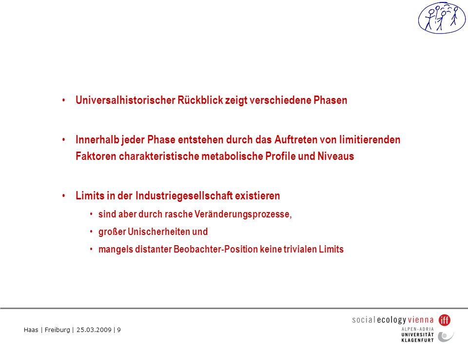 Haas | Freiburg | 25.03.2009 | 9 Universalhistorischer Rückblick zeigt verschiedene Phasen Innerhalb jeder Phase entstehen durch das Auftreten von limitierenden Faktoren charakteristische metabolische Profile und Niveaus Limits in der Industriegesellschaft existieren sind aber durch rasche Veränderungsprozesse, großer Unischerheiten und mangels distanter Beobachter-Position keine trivialen Limits