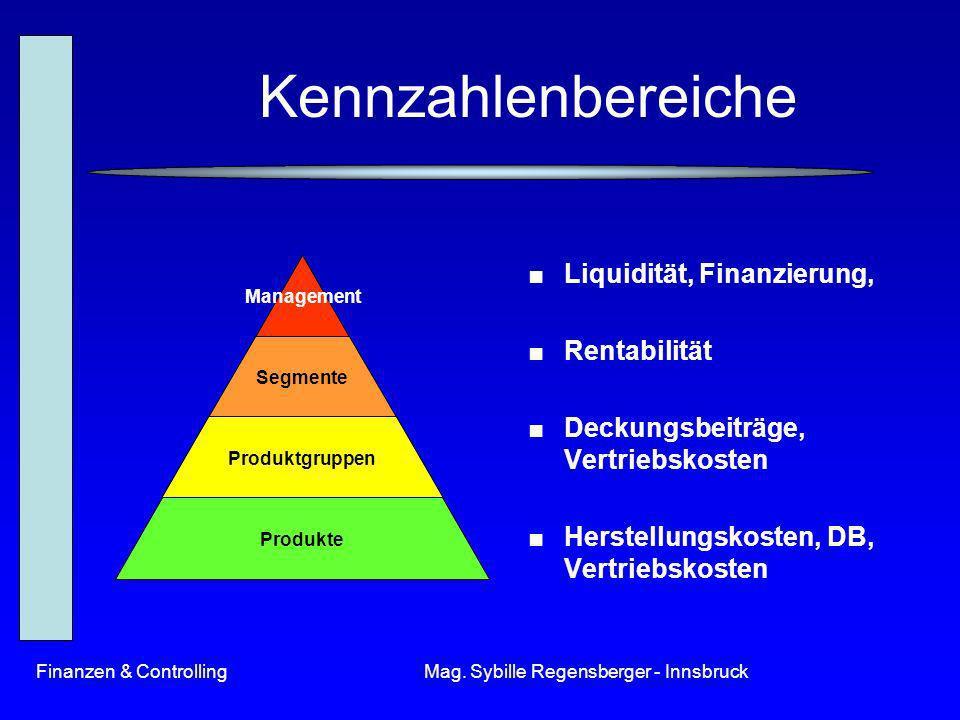 Finanzen & ControllingMag. Sybille Regensberger - Innsbruck Kennzahlenbereiche Liquidität, Finanzierung, Rentabilität Deckungsbeiträge, Vertriebskoste
