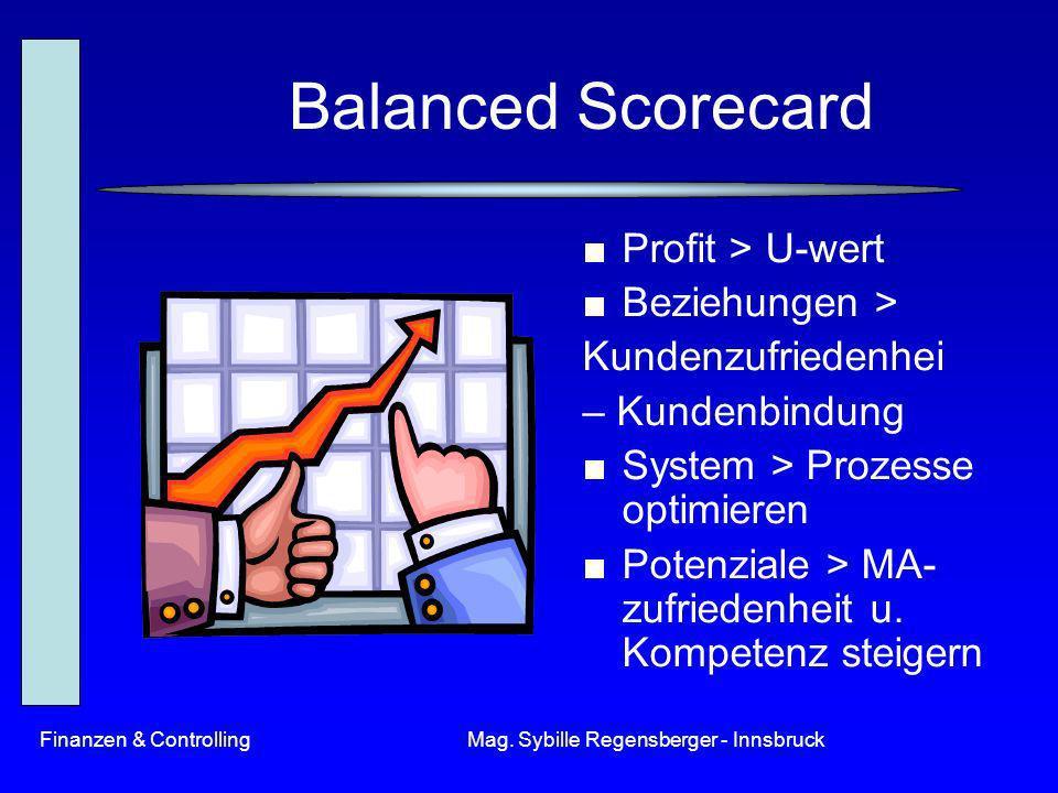 Finanzen & ControllingMag. Sybille Regensberger - Innsbruck Balanced Scorecard Profit > U-wert Beziehungen > Kundenzufriedenhei – Kundenbindung System