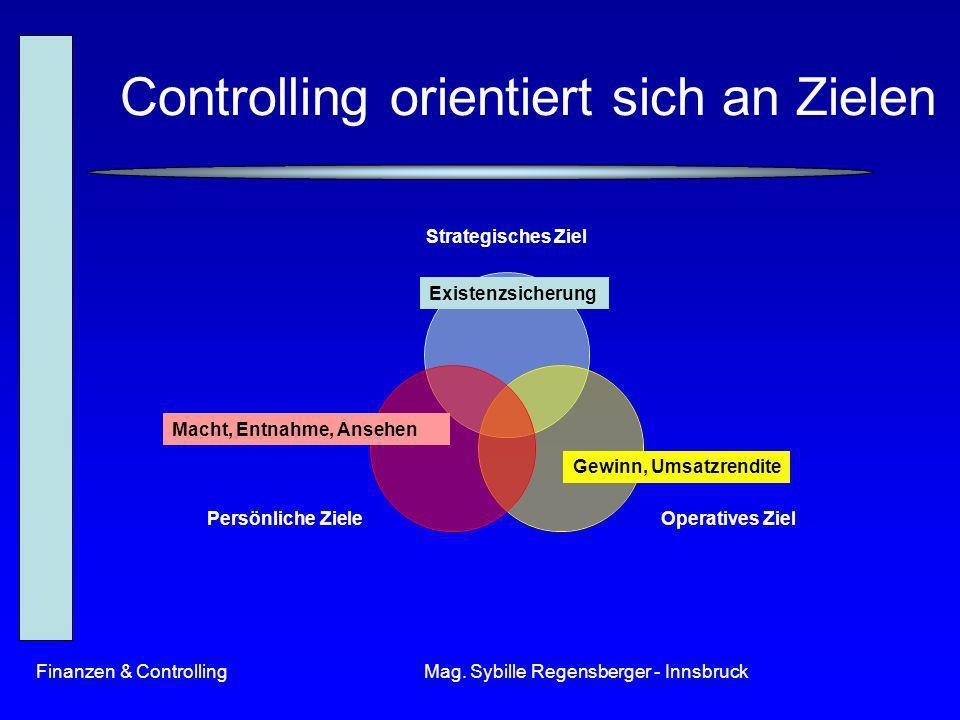 Finanzen & ControllingMag. Sybille Regensberger - Innsbruck Controlling orientiert sich an Zielen Strategisches Ziel Operatives Ziel Persönliche Ziele