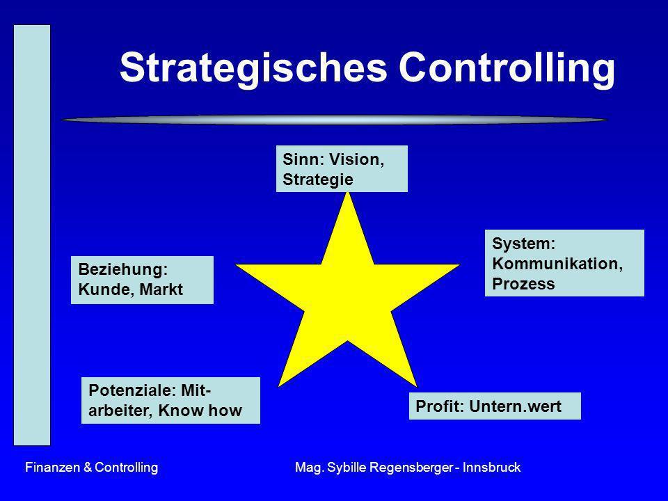 Finanzen & ControllingMag. Sybille Regensberger - Innsbruck Strategisches Controlling Sinn: Vision, Strategie Beziehung: Kunde, Markt Potenziale: Mit-