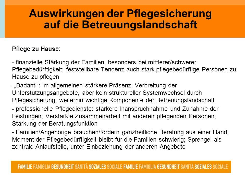 Auswirkungen der Pflegesicherung auf die Betreuungslandschaft Pflege zu Hause: - finanzielle Stärkung der Familien, besonders bei mittlerer/schwerer P