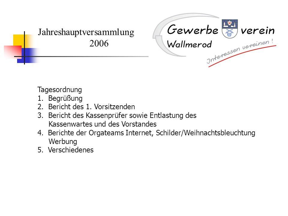 Jahreshauptversammlung 2006 Tagesordnung 1.Begrüßung 2.Bericht des 1. Vorsitzenden 3.Bericht des Kassenprüfer sowie Entlastung des Kassenwartes und de