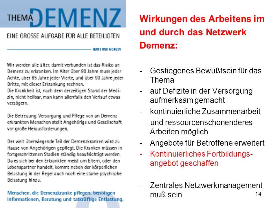 14 Wirkungen des Arbeitens im und durch das Netzwerk Demenz: -Gestiegenes Bewußtsein für das Thema -auf Defizite in der Versorgung aufmerksam gemacht