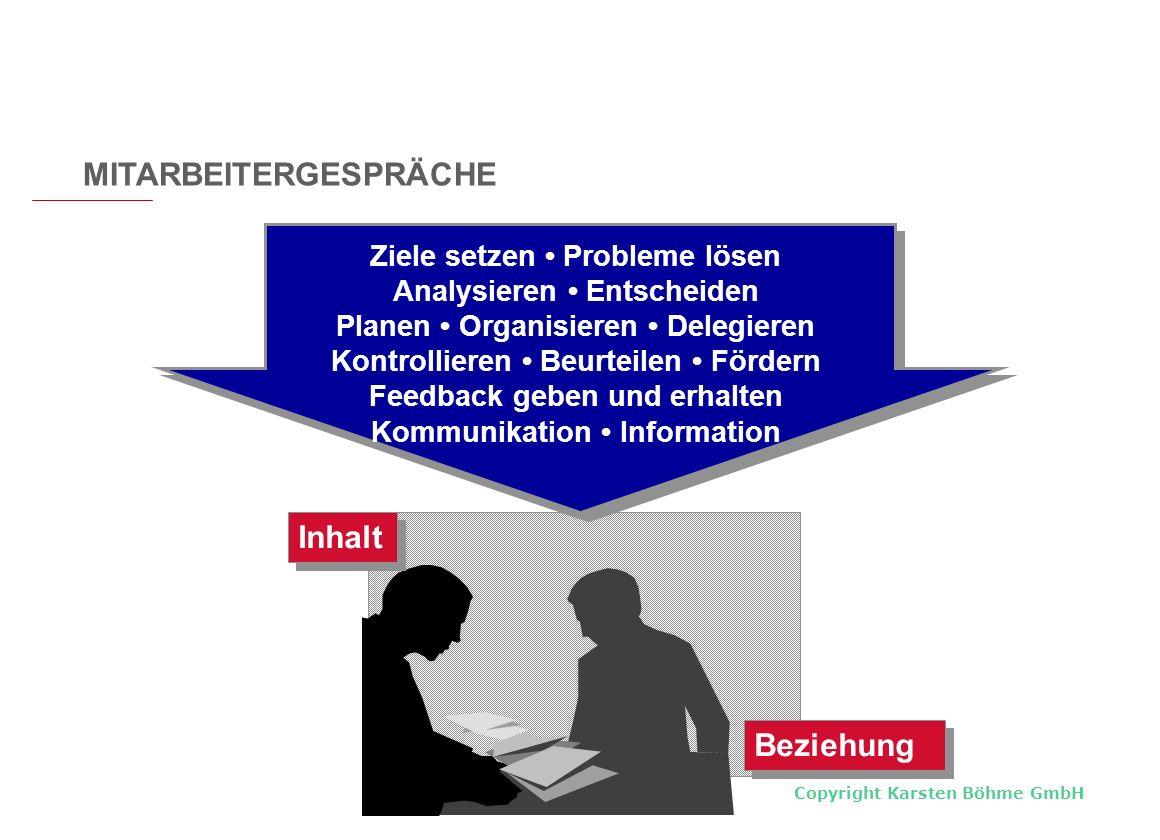 Copyright Karsten Böhme GmbH Inhalt Beziehung Ziele setzen Probleme lösen Analysieren Entscheiden Planen Organisieren Delegieren Kontrollieren Beurtei
