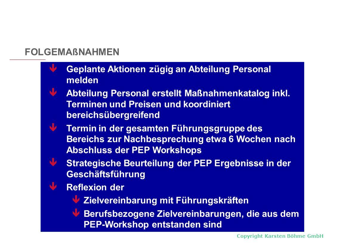 Copyright Karsten Böhme GmbH Geplante Aktionen zügig an Abteilung Personal melden Abteilung Personal erstellt Maßnahmenkatalog inkl. Terminen und Prei