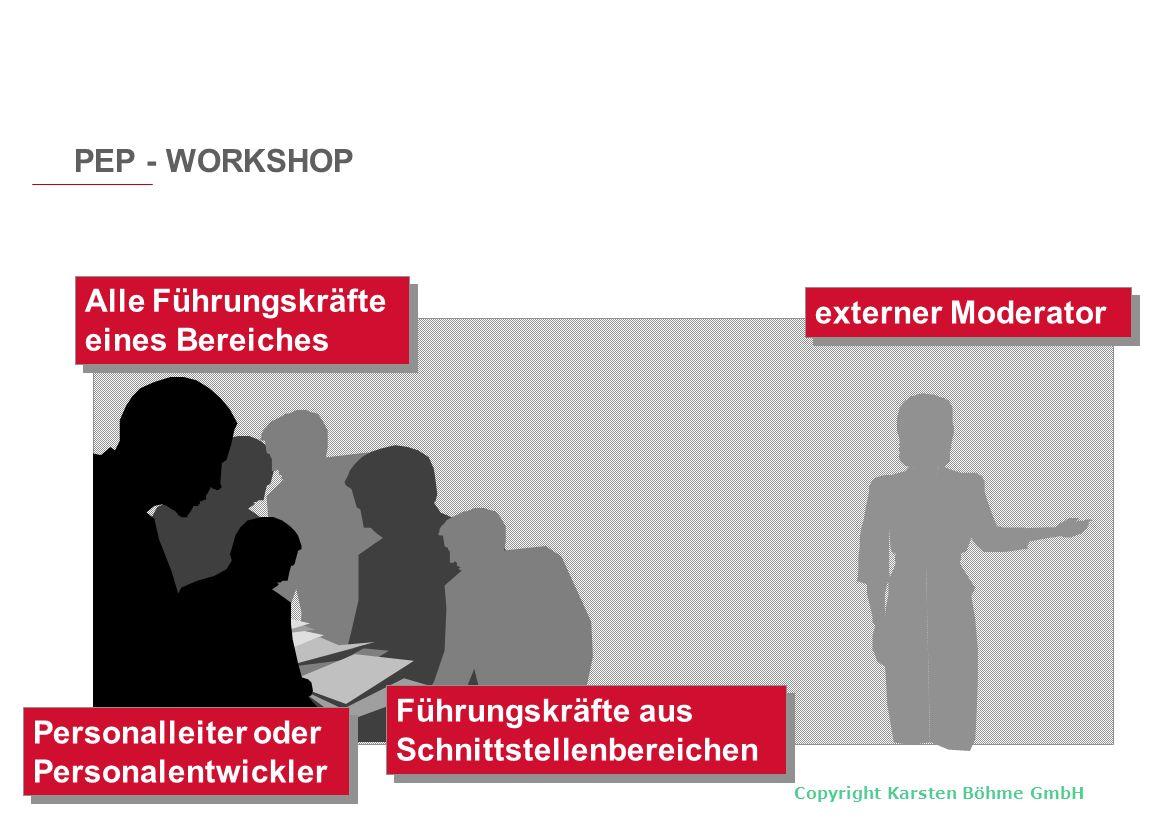 Copyright Karsten Böhme GmbH Personalleiter oder Personalentwickler Personalleiter oder Personalentwickler Alle Führungskräfte eines Bereiches externe