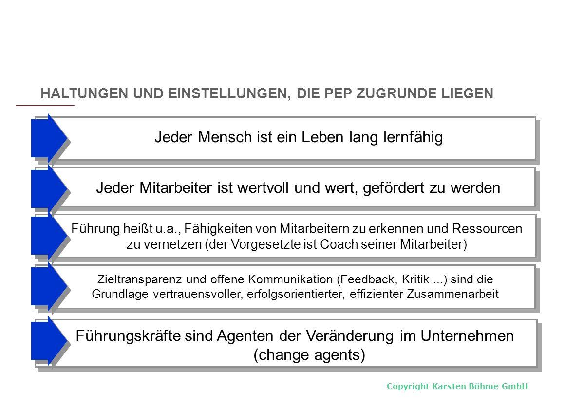 Copyright Karsten Böhme GmbH Jeder Mitarbeiter ist wertvoll und wert, gefördert zu werden Jeder Mensch ist ein Leben lang lernfähig Führung heißt u.a.