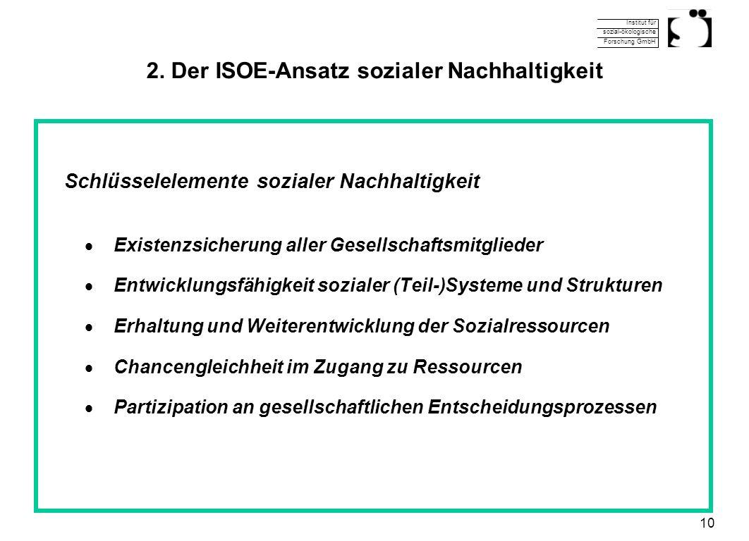 Institut für sozial-ökologische Forschung GmbH 10 2. Der ISOE-Ansatz sozialer Nachhaltigkeit Schlüsselelemente sozialer Nachhaltigkeit Existenzsicheru
