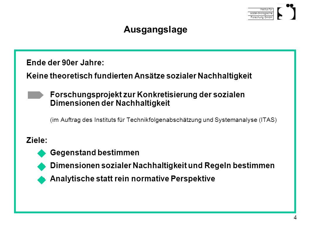 Institut für sozial-ökologische Forschung GmbH 4 Ausgangslage Ende der 90er Jahre: Keine theoretisch fundierten Ansätze sozialer Nachhaltigkeit Forsch