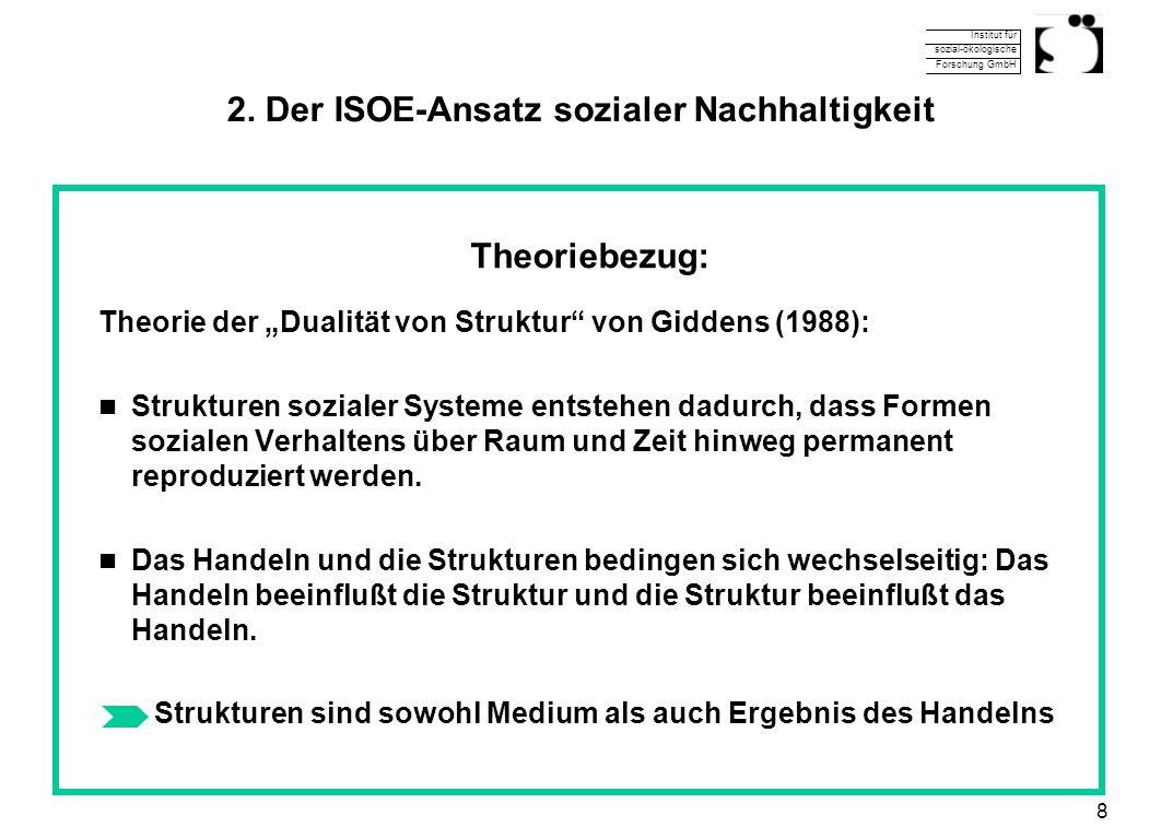 Institut für sozial-ökologische Forschung GmbH 8 2. Der ISOE-Ansatz sozialer Nachhaltigkeit Theoriebezug: Theorie der Dualität von Struktur von Gidden