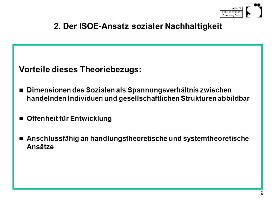 Institut für sozial-ökologische Forschung GmbH 9 2. Der ISOE-Ansatz sozialer Nachhaltigkeit Vorteile dieses Theoriebezugs: Dimensionen des Sozialen al