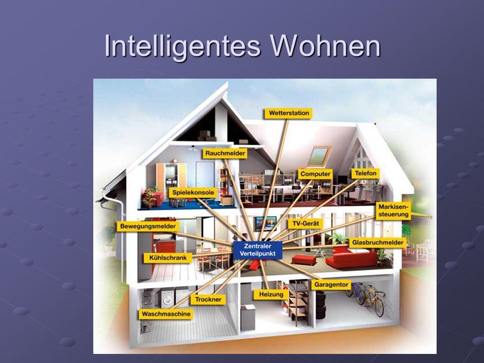 Intelligentes Wohnen