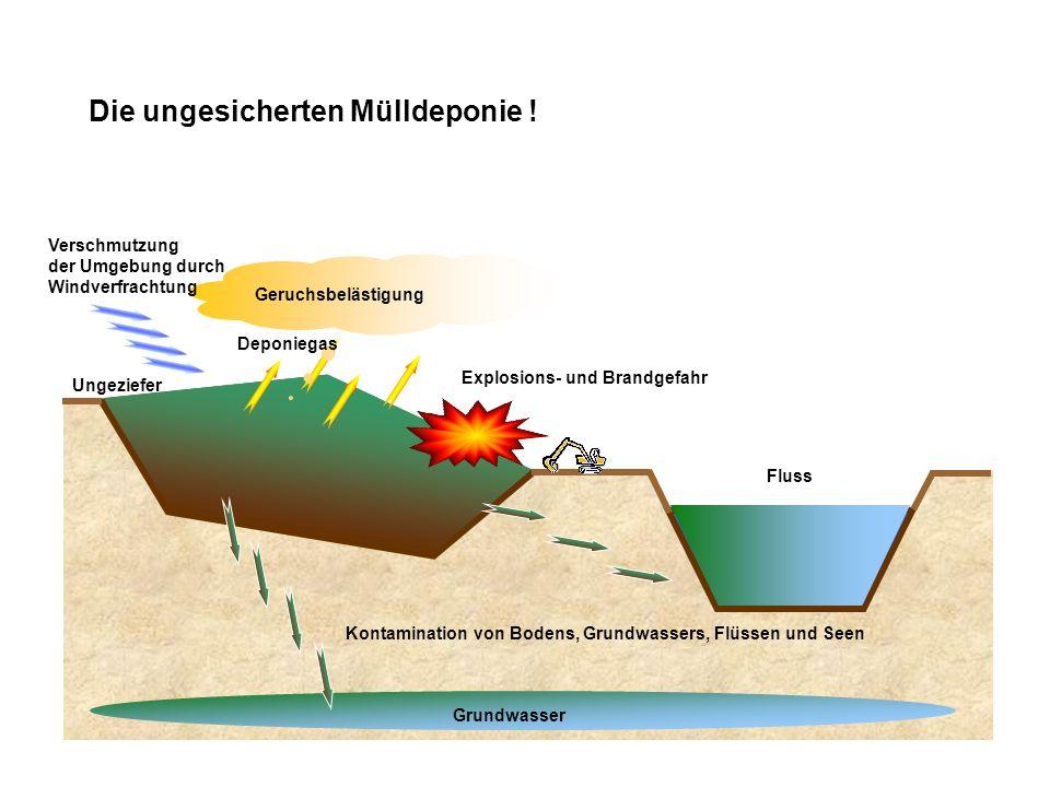 Die ungesicherten Mülldeponie ! Deponiegas Geruchsbelästigung Ungeziefer Fluss Grundwasser Verschmutzung der Umgebung durch Windverfrachtung Kontamina