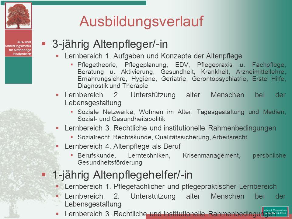 Aus- und Fortbildungsinstitut für Altenpflege Rodenbach Ausbildungsverlauf 3-jährig Altenpfleger/-in Lernbereich 1. Aufgaben und Konzepte der Altenpfl