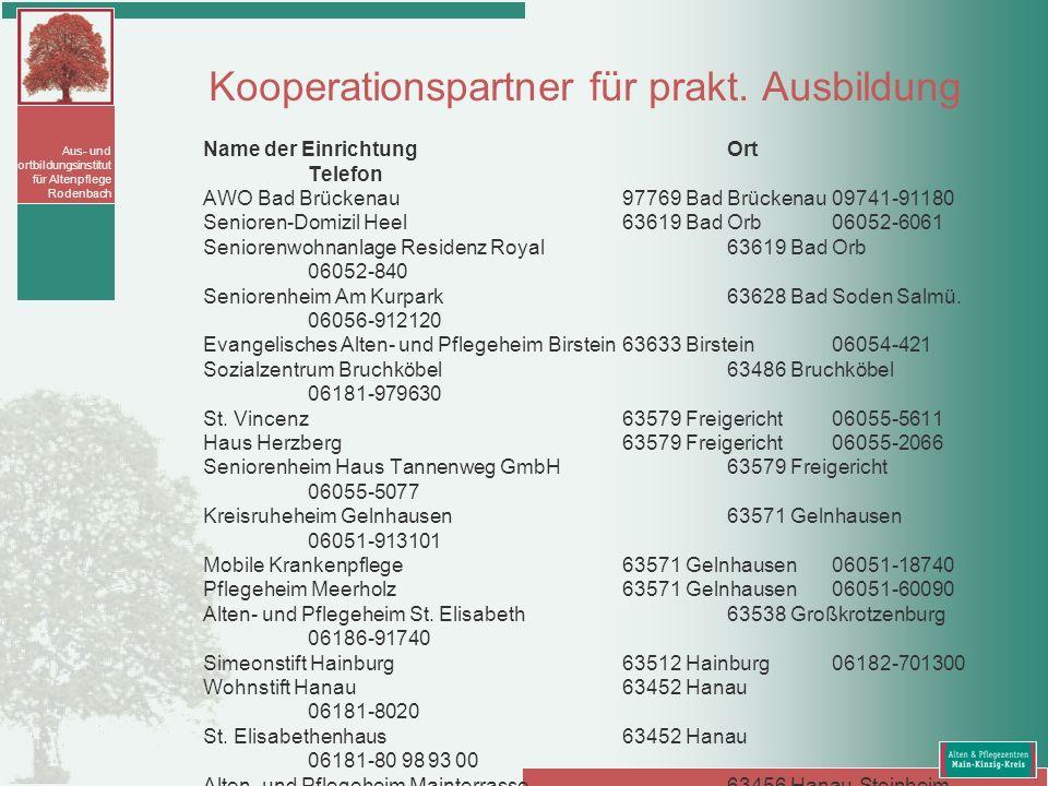 Aus- und Fortbildungsinstitut für Altenpflege Rodenbach Name der EinrichtungOrt Telefon AWO Bad Brückenau97769 Bad Brückenau09741-91180 Senioren-Domiz